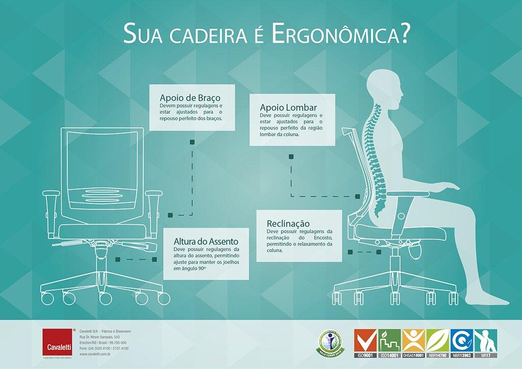 Ambiente de trabalho ergonomia e bem estar blog moretto for Escritorio ergonomico